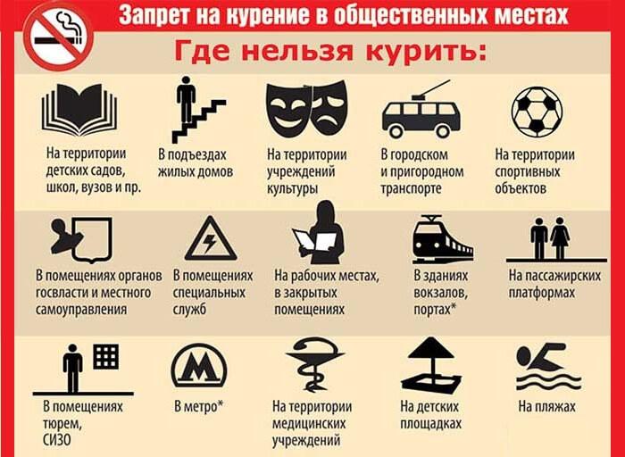 Законы про курение в россии