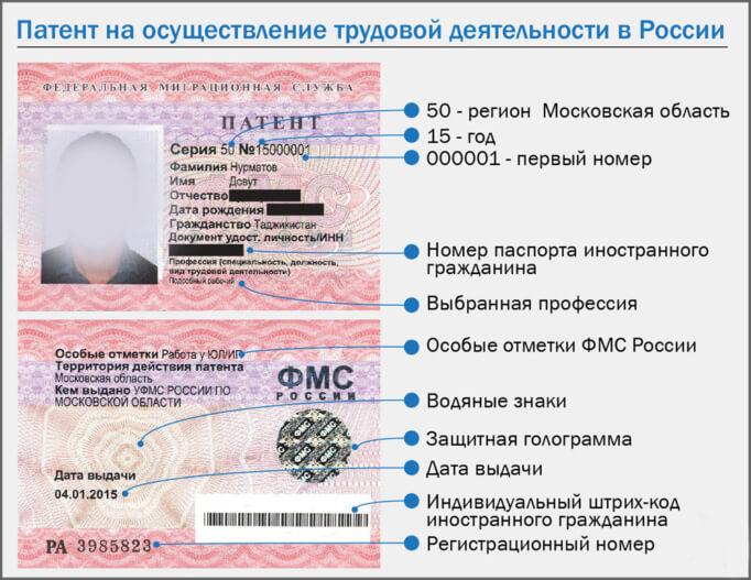 Порядок оплаты налога по патенту на работу иностранными гражданами
