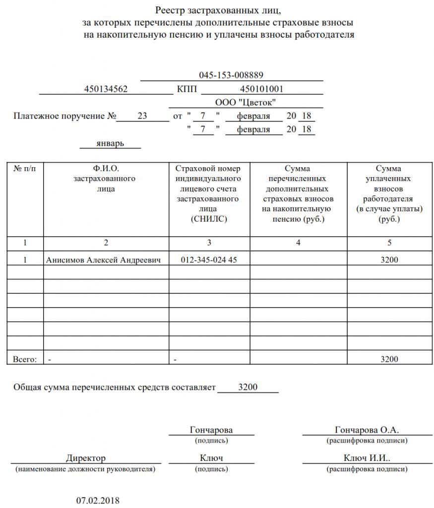 Дополнительные страховые взносы: тарифы, размер и порядок уплаты