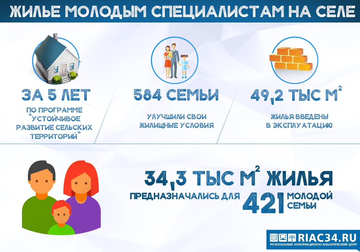 Программы для молодых специалистов в 2019 году