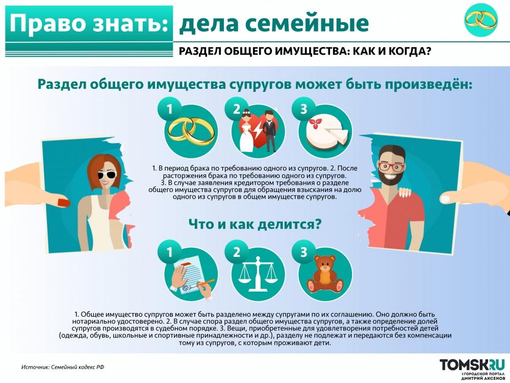 Права и обязанности супругов в браке по семейному праву