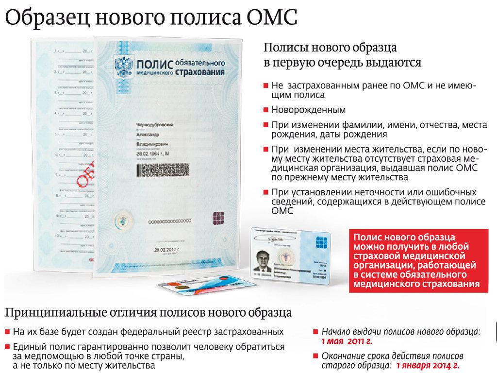 Страховой полис для граждан СНГ в Москве в 2020
