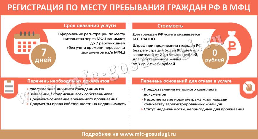 Как можно проверить поставили ли на учет иностранного гражданина