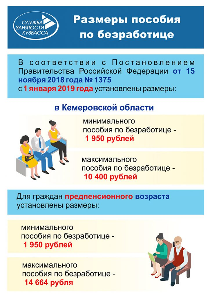 выплата пособия по безработице гражданам предпенсионного возраста