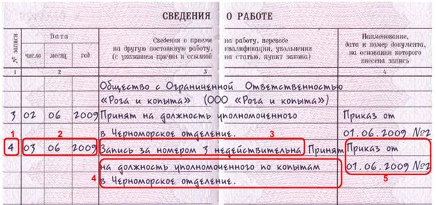 Документы при приеме на работу трудовой кодекс