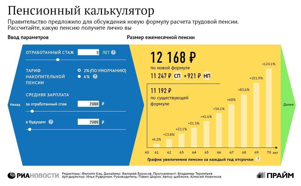 Реформа МВД в России 2019, что изменится в полиции ?