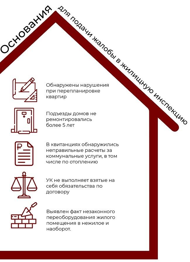 Образец обращения в жилищную инспекцию