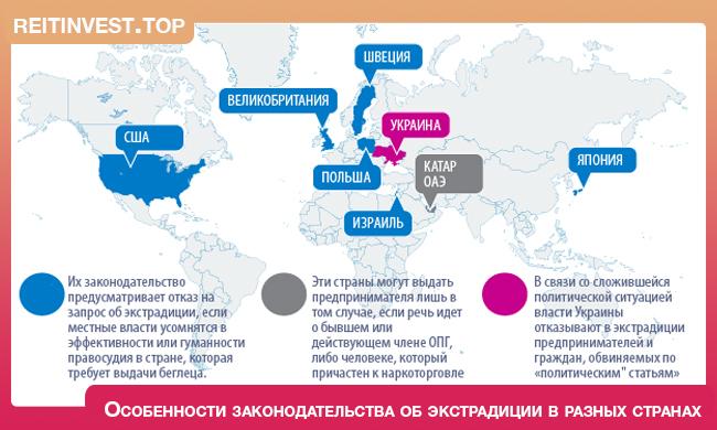 Страны, не выдающие преступников России. Живите спокойно