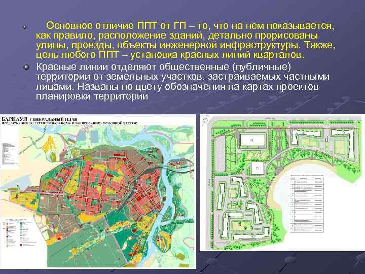 Проект межевания территории земельного участка
