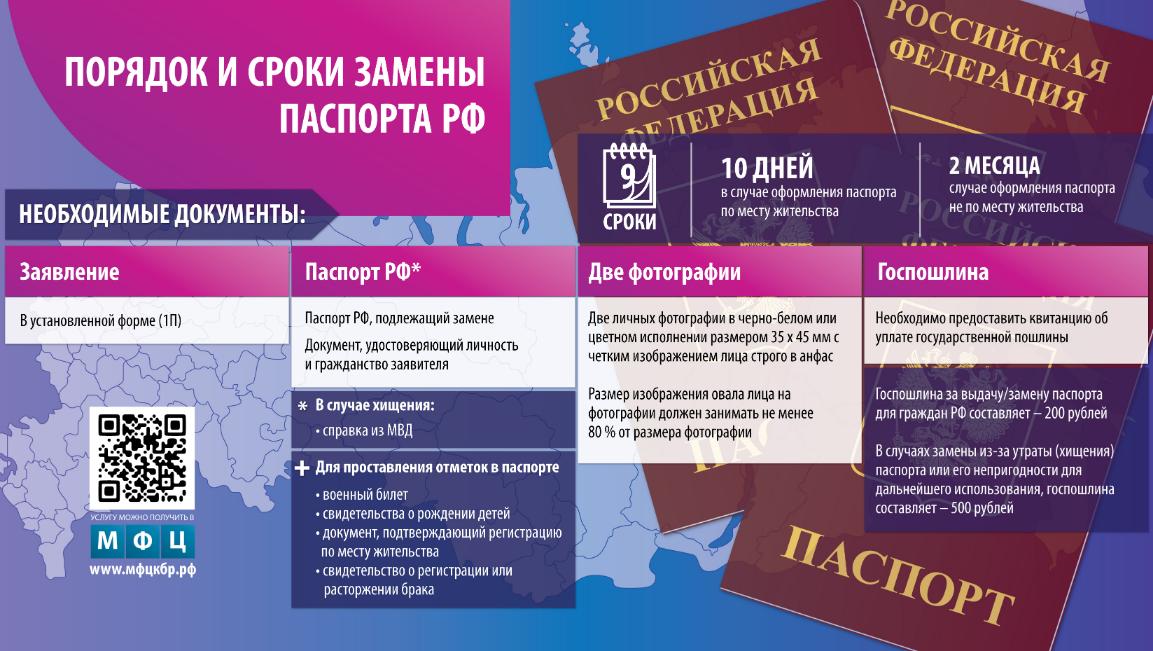 Какой положен штраф за несвоевременную замену паспорта