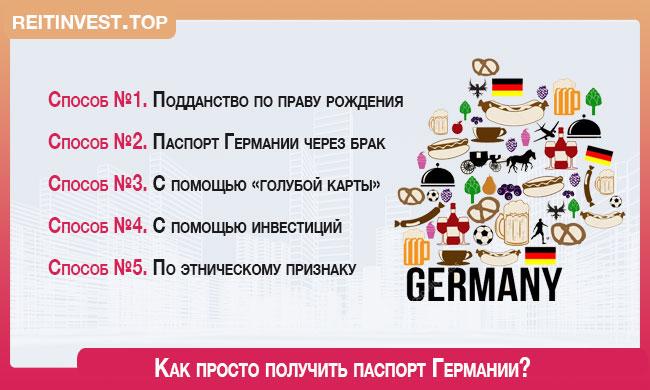 Анкета на получение гражданства Германии