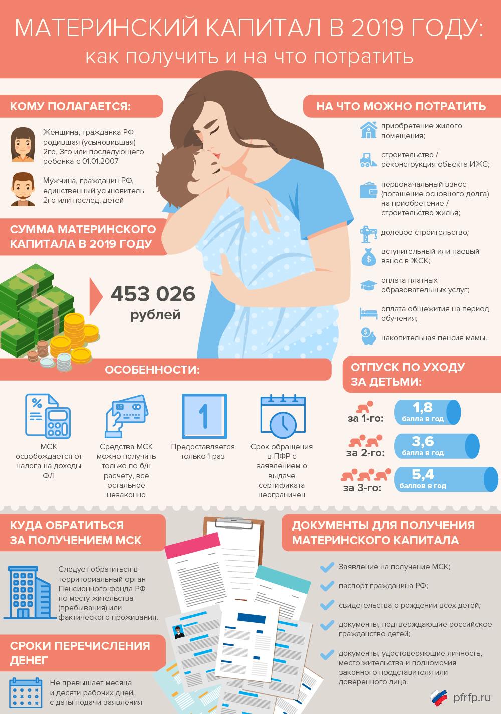 Можно ли потратить материнский капитал на ремонт квартиры или реконструкцию дома