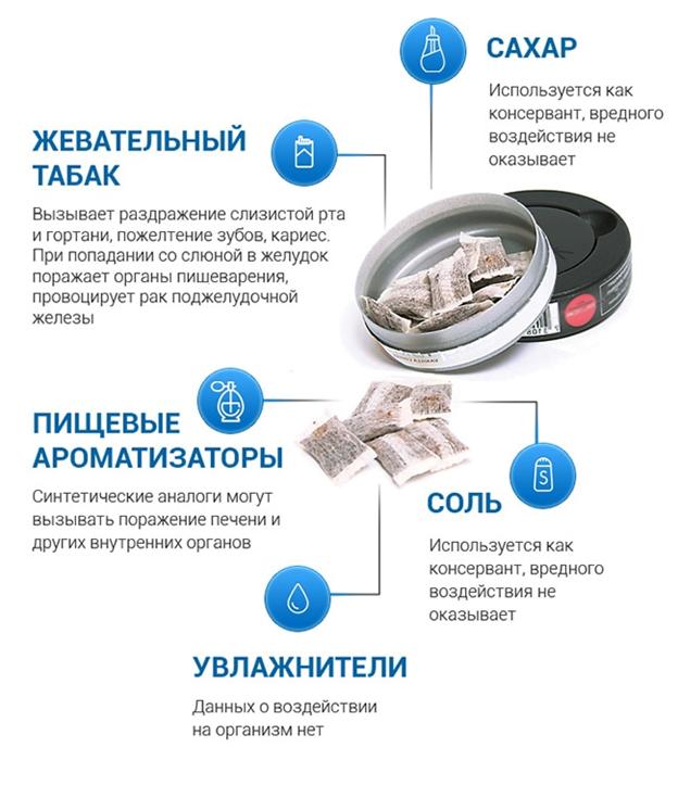 Продается ли в россии жевательный табак